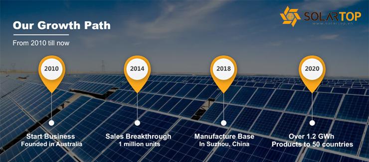 Giai đoạn xây dựng và phát triển dòng pin lithium của thương hiệu Sunnix Energy