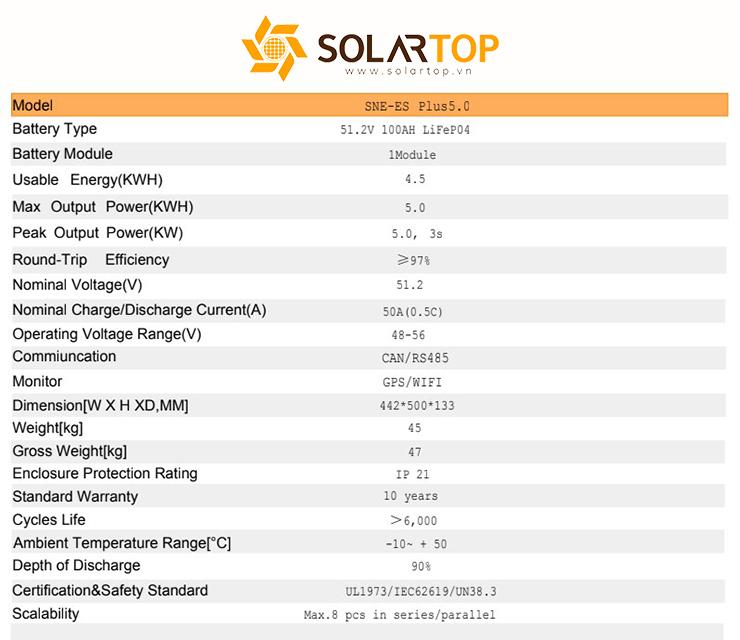 Thông số kỹ thuật về sản phẩm lưu trữ điện mặt trời lithium SNE - ES Plus 5.0 – 51.2V 100Ah